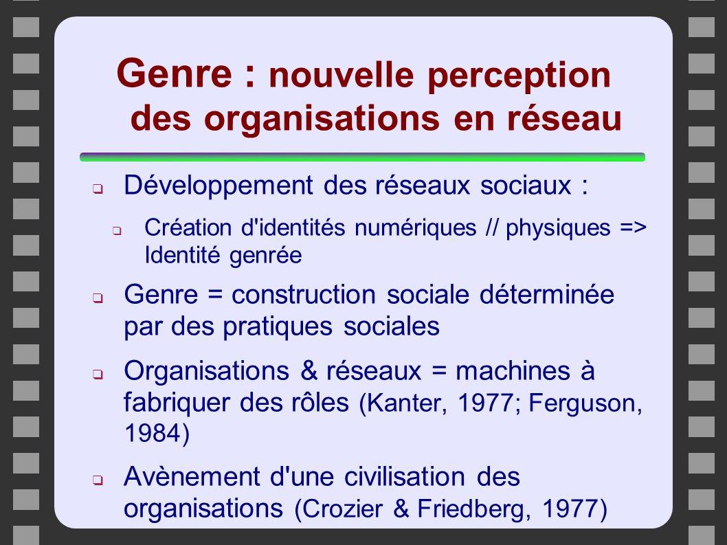 Genre : nouvelle perception des organisations en réseau