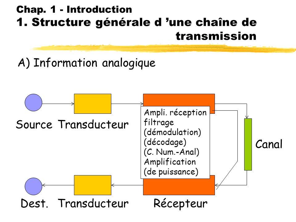 A) Information analogique