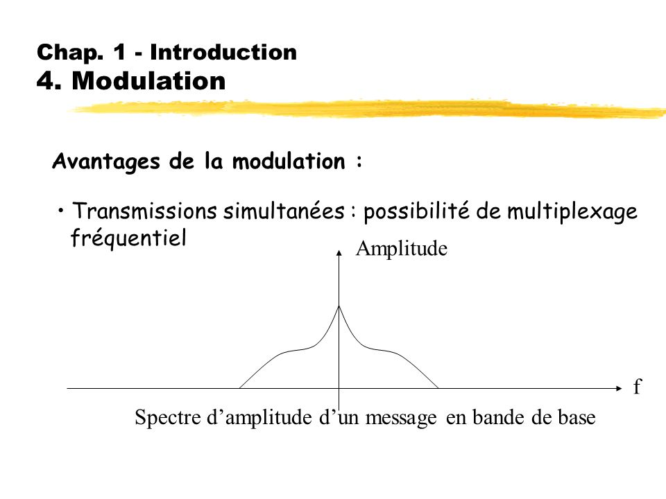 Chap. 1 - Introduction 4. Modulation