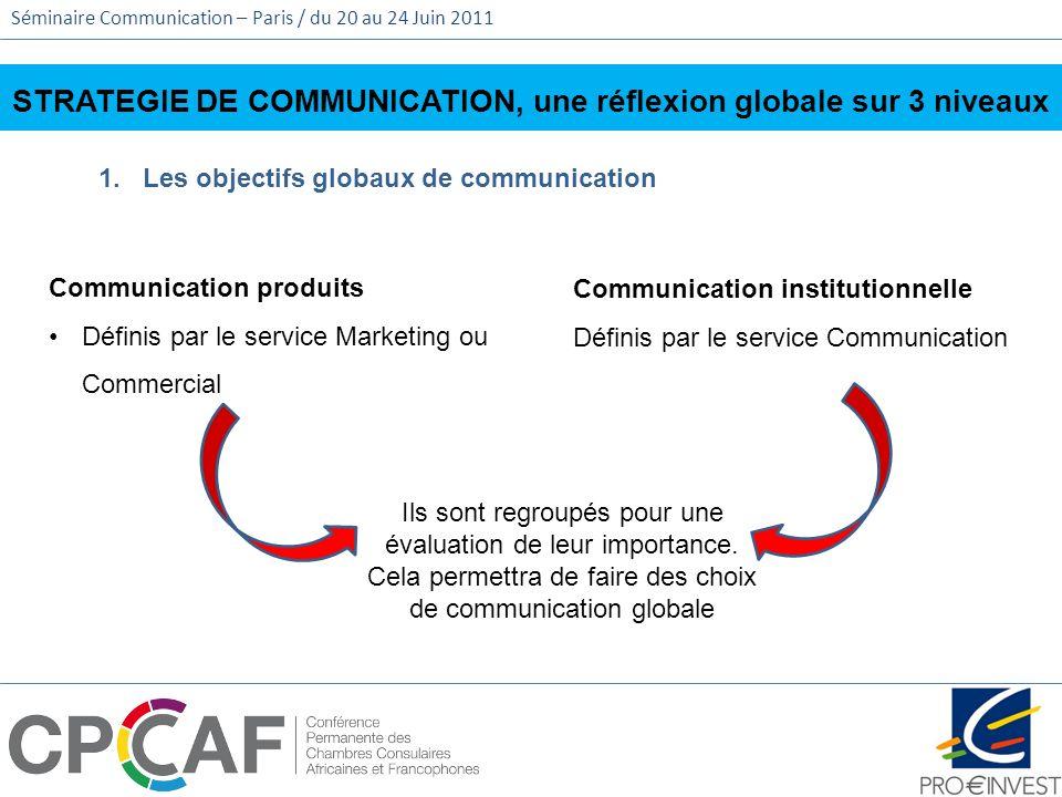 STRATEGIE DE COMMUNICATION, une réflexion globale sur 3 niveaux