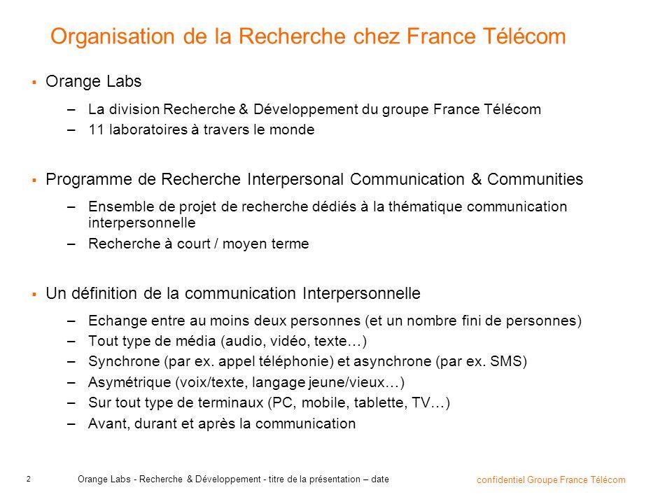 Organisation de la Recherche chez France Télécom