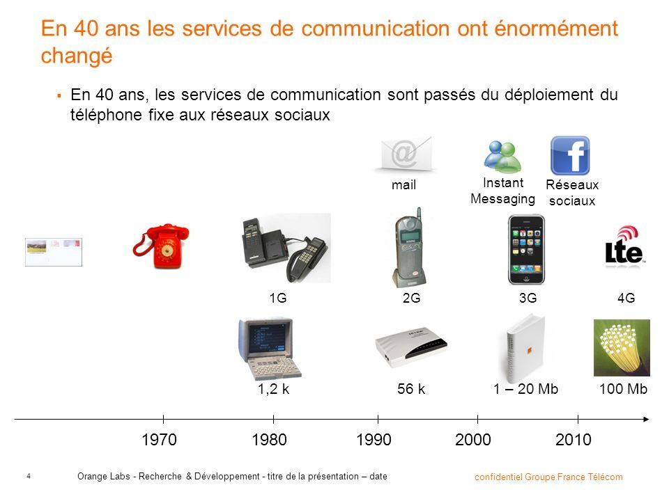 En 40 ans les services de communication ont énormément changé
