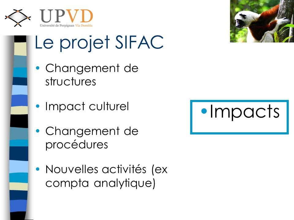Le projet SIFAC Impacts Changement de structures Impact culturel