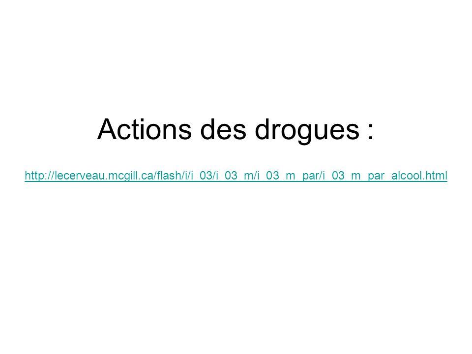 Actions des drogues : http://lecerveau.mcgill.ca/flash/i/i_03/i_03_m/i_03_m_par/i_03_m_par_alcool.html.