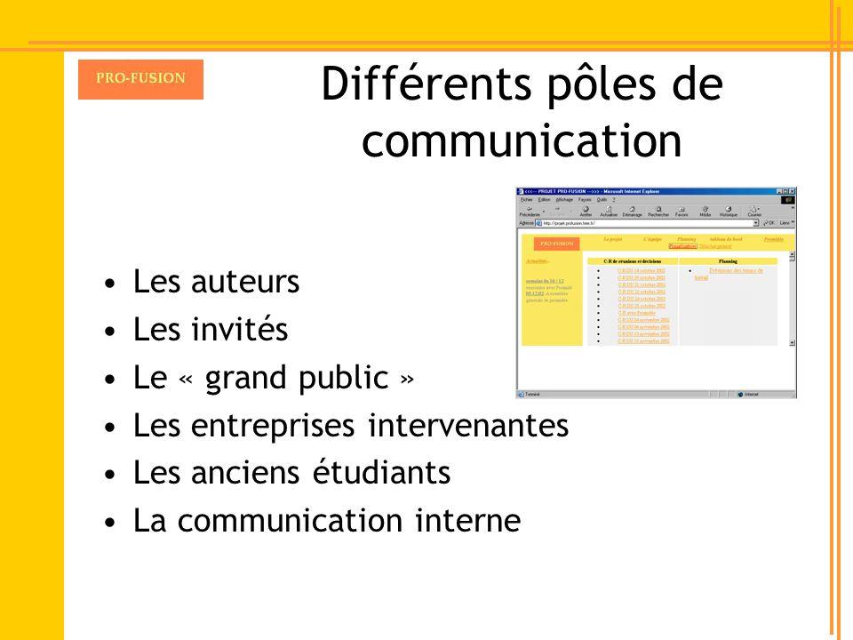 Différents pôles de communication