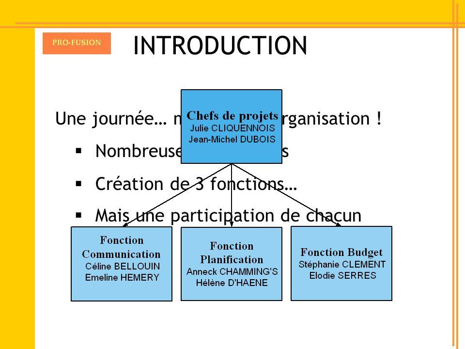 INTRODUCTION Nombreuses contraintes Création de 3 fonctions…