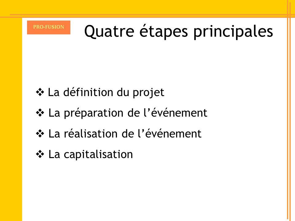 Quatre étapes principales