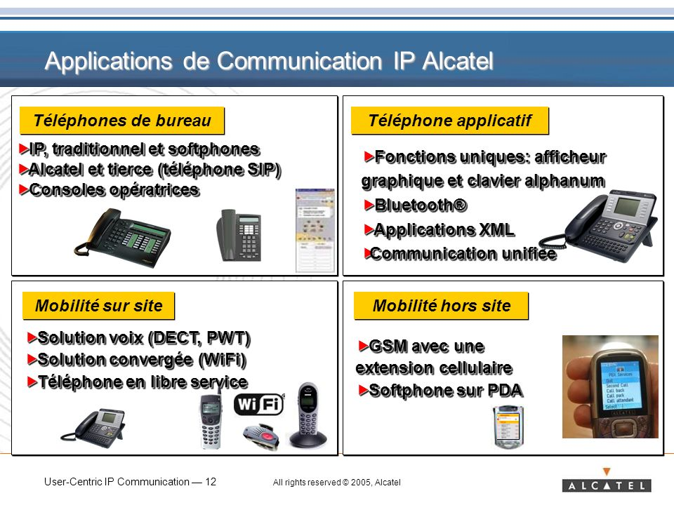 Applications de Communication IP Alcatel