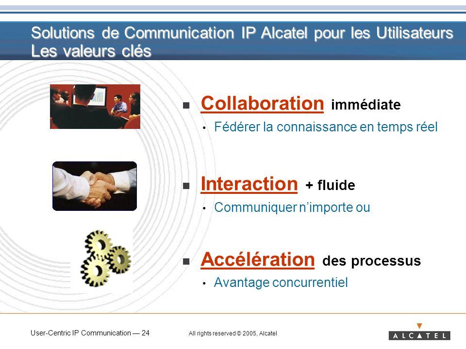 Solutions de Communication IP Alcatel pour les Utilisateurs Les valeurs clés