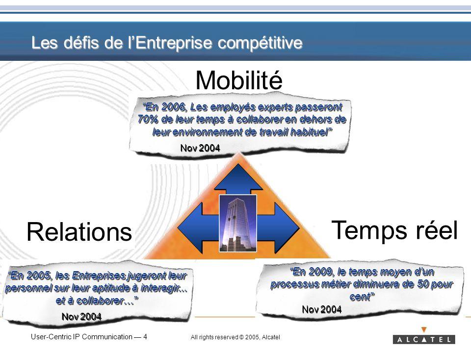 Les défis de l'Entreprise compétitive