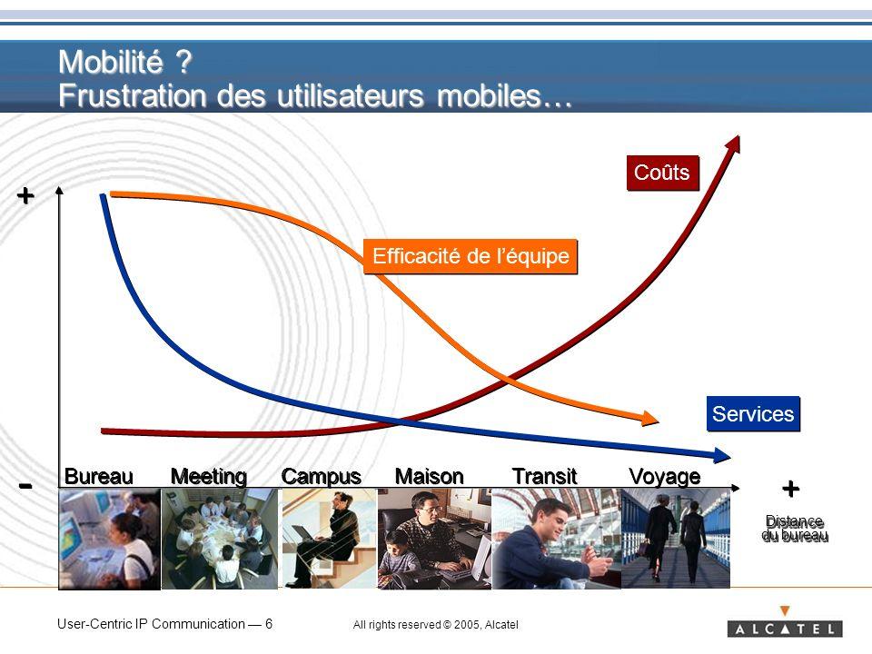Mobilité Frustration des utilisateurs mobiles…