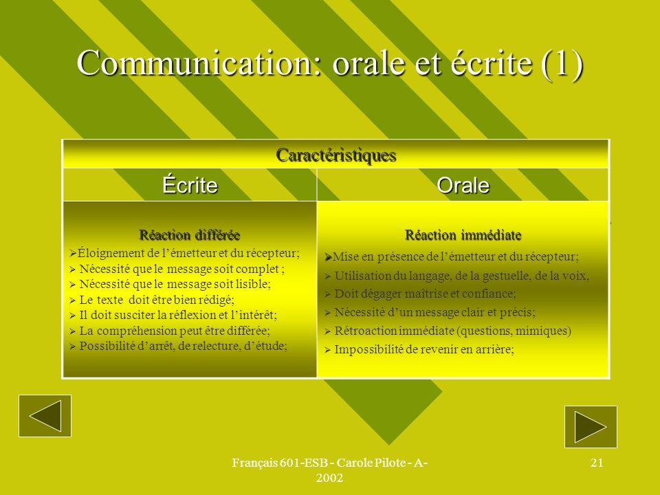 Communication: orale et écrite (1)