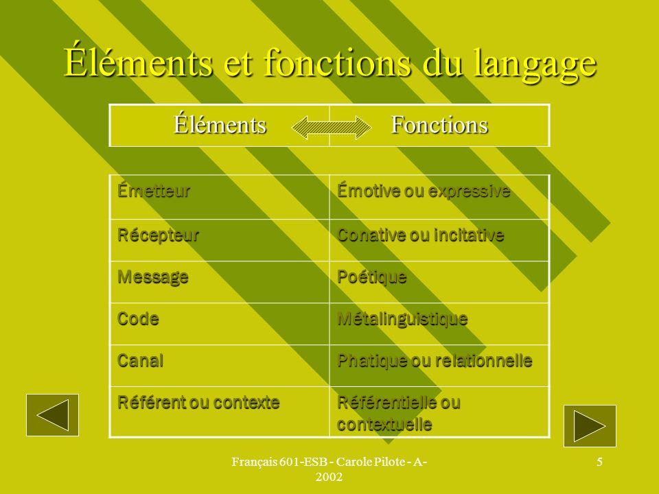 Éléments et fonctions du langage