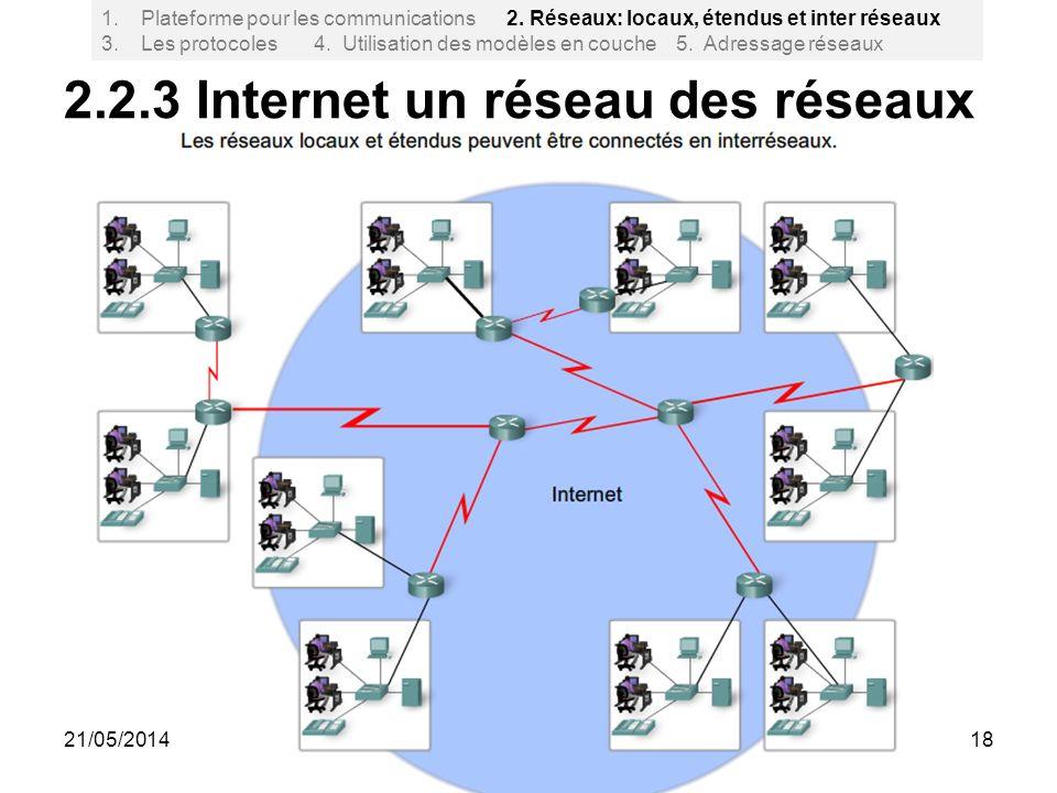 2.2.3 Internet un réseau des réseaux