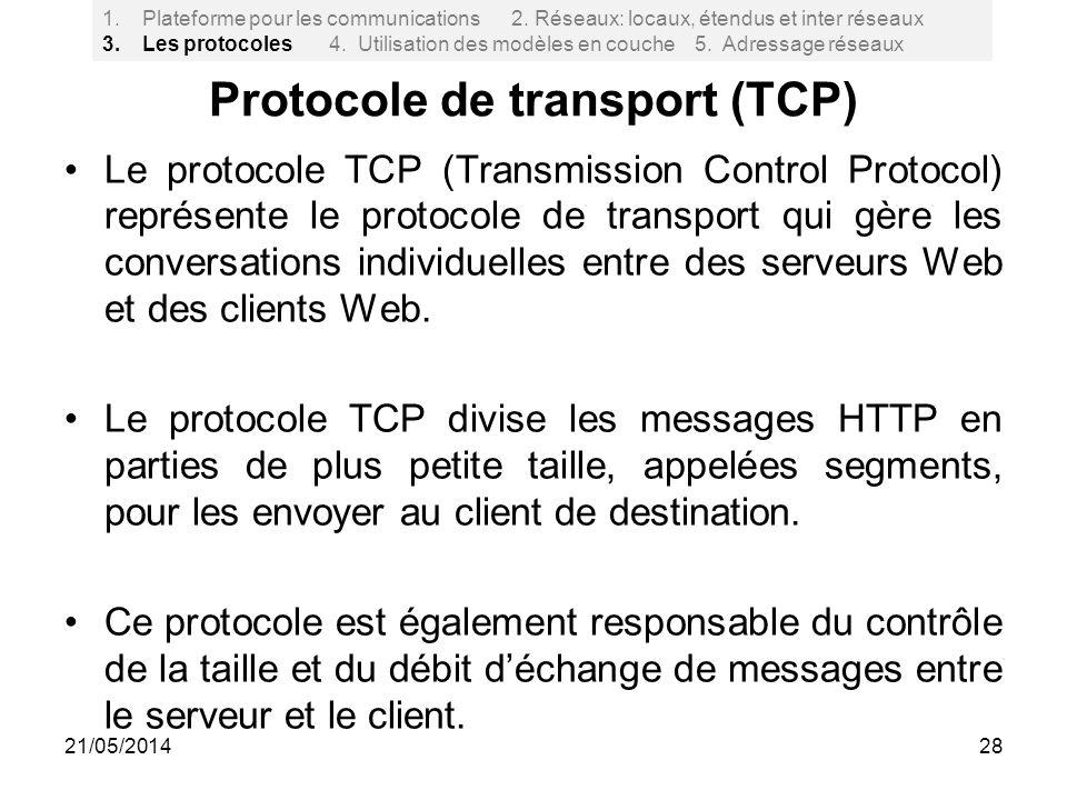 Protocole de transport (TCP)