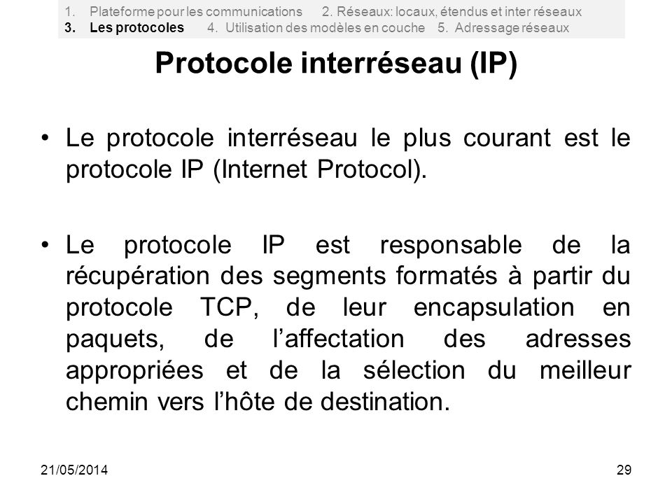 Protocole interréseau (IP)