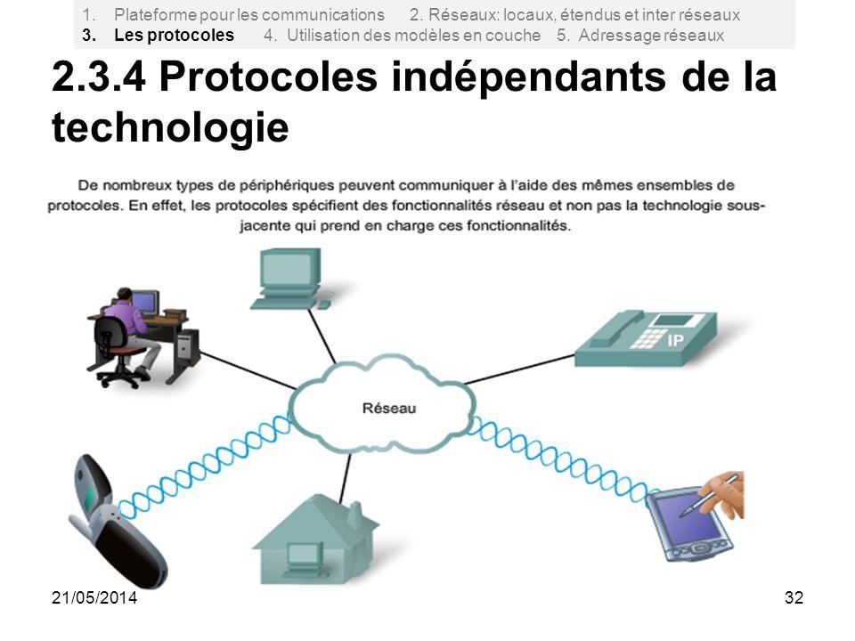 2.3.4 Protocoles indépendants de la technologie