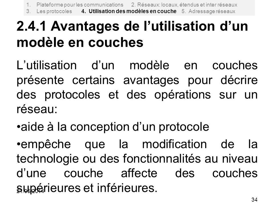 2.4.1 Avantages de l'utilisation d'un modèle en couches