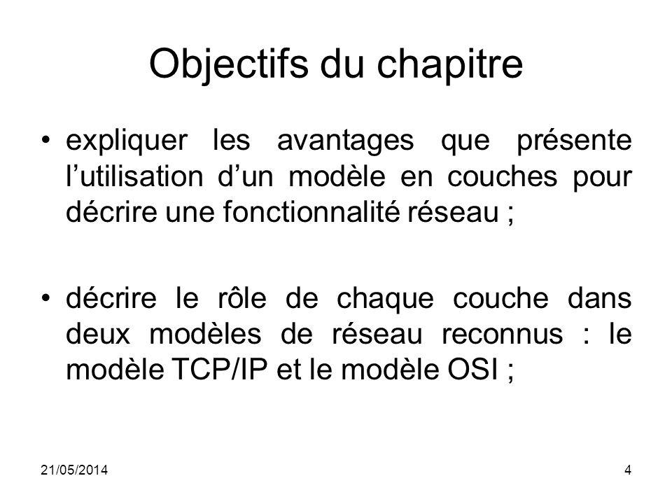 Objectifs du chapitre expliquer les avantages que présente l'utilisation d'un modèle en couches pour décrire une fonctionnalité réseau ;