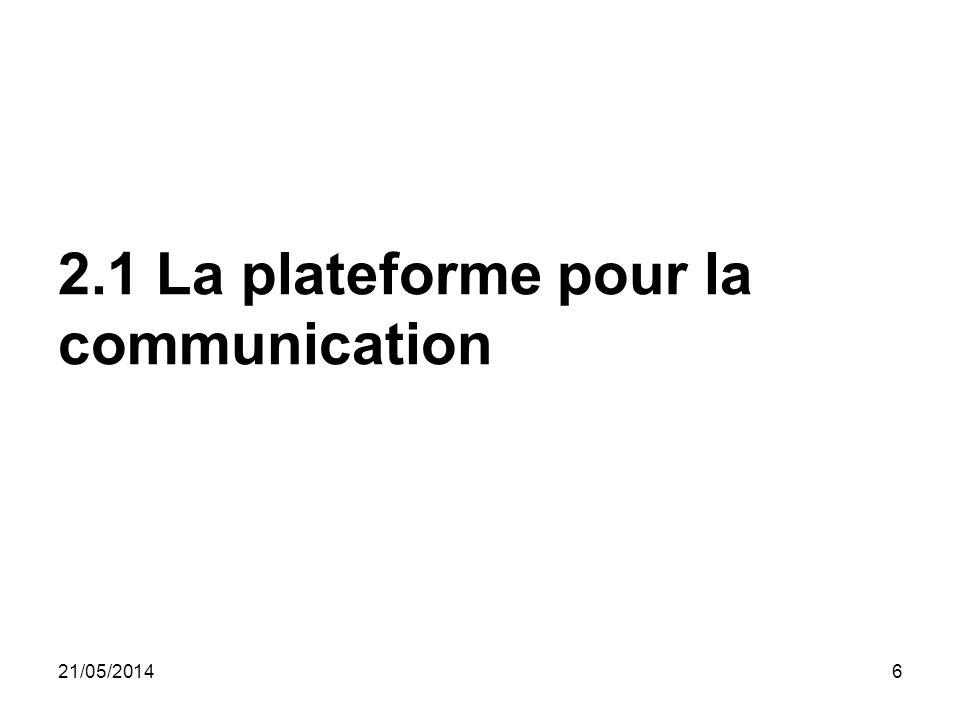 2.1 La plateforme pour la communication