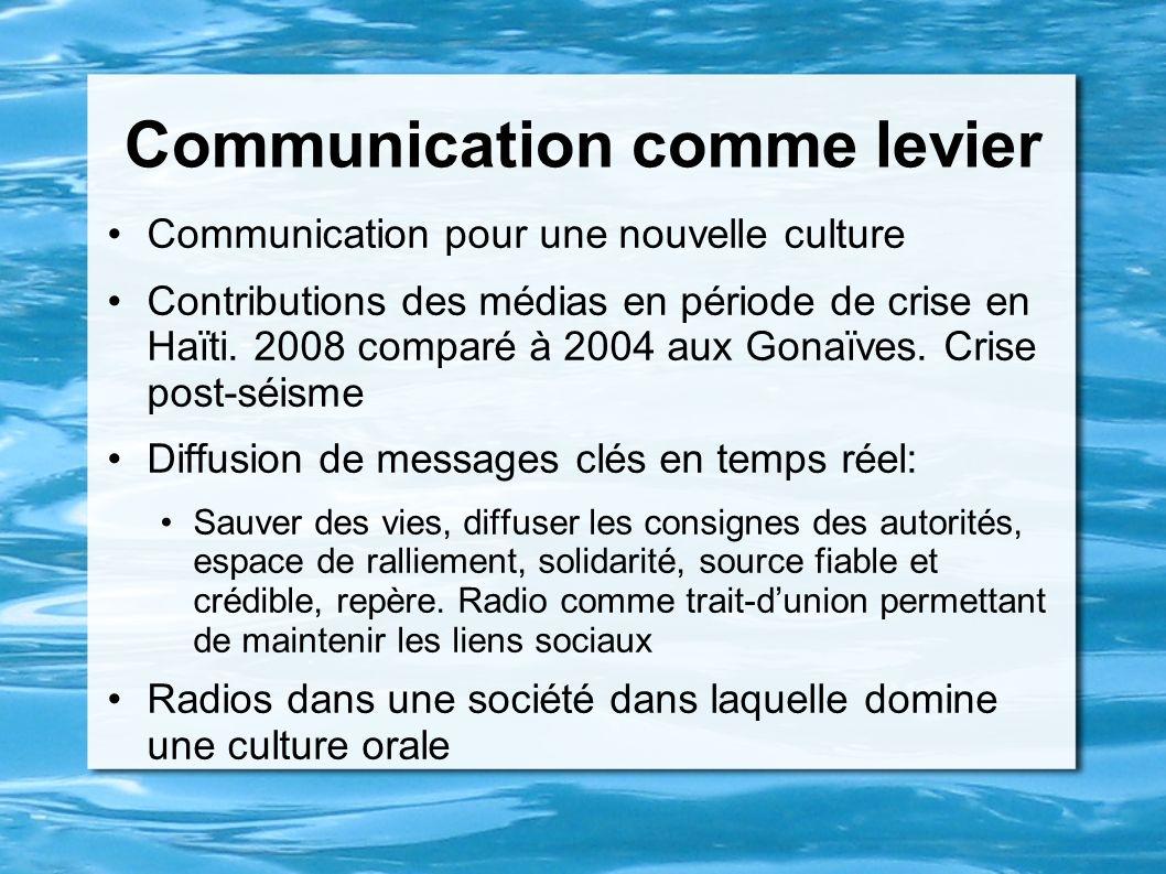 Communication comme levier