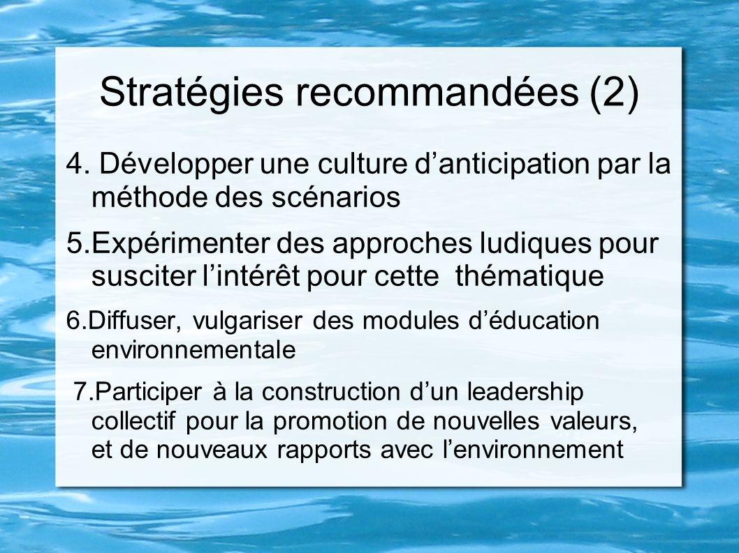 Stratégies recommandées (2)