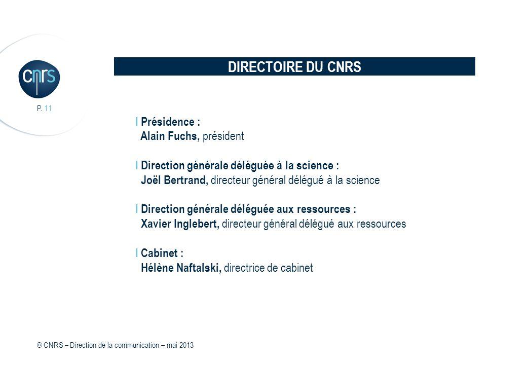DIRECTOIRE DU CNRS I Présidence : Alain Fuchs, président