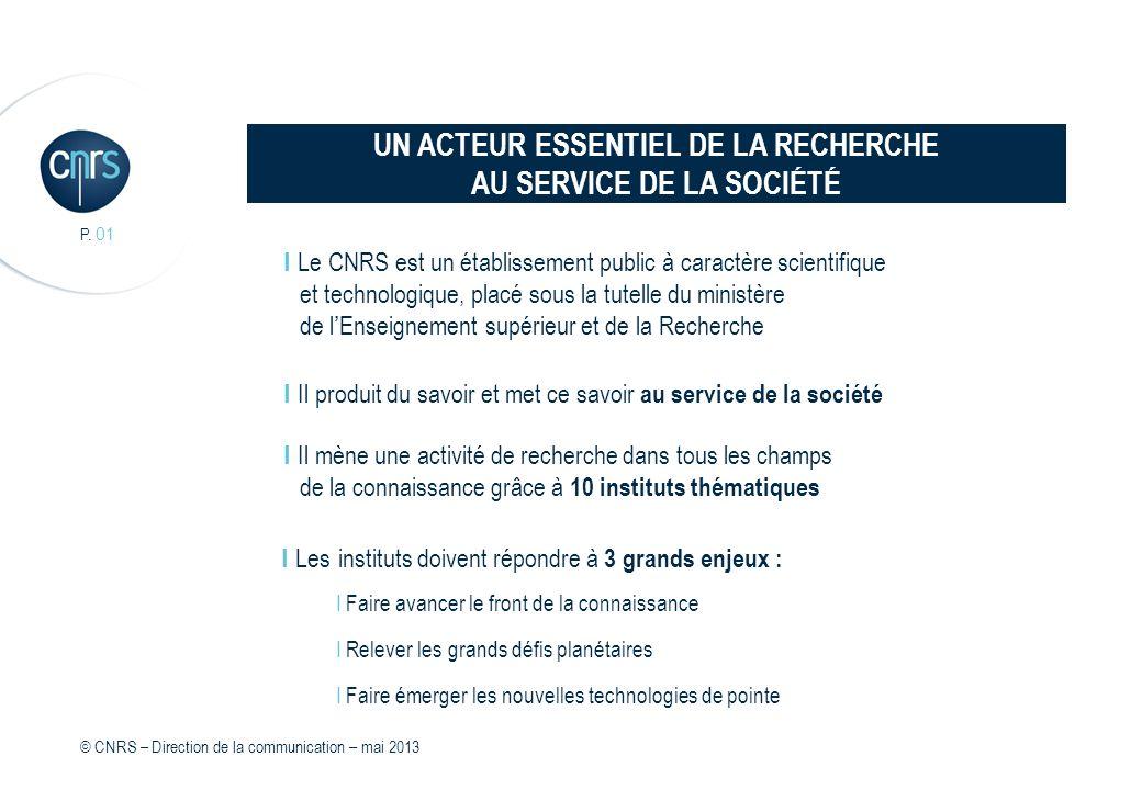 UN ACTEUR ESSENTIEL DE LA RECHERCHE AU SERVICE DE LA SOCIÉTÉ