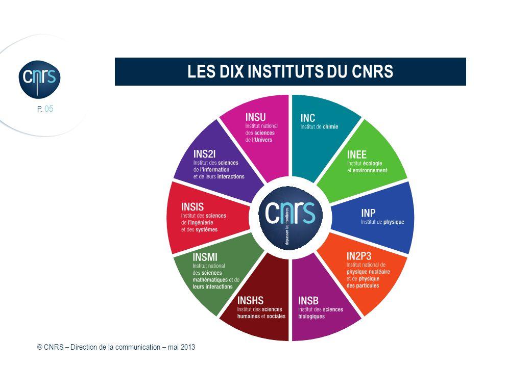 LES DIX INSTITUTS DU CNRS