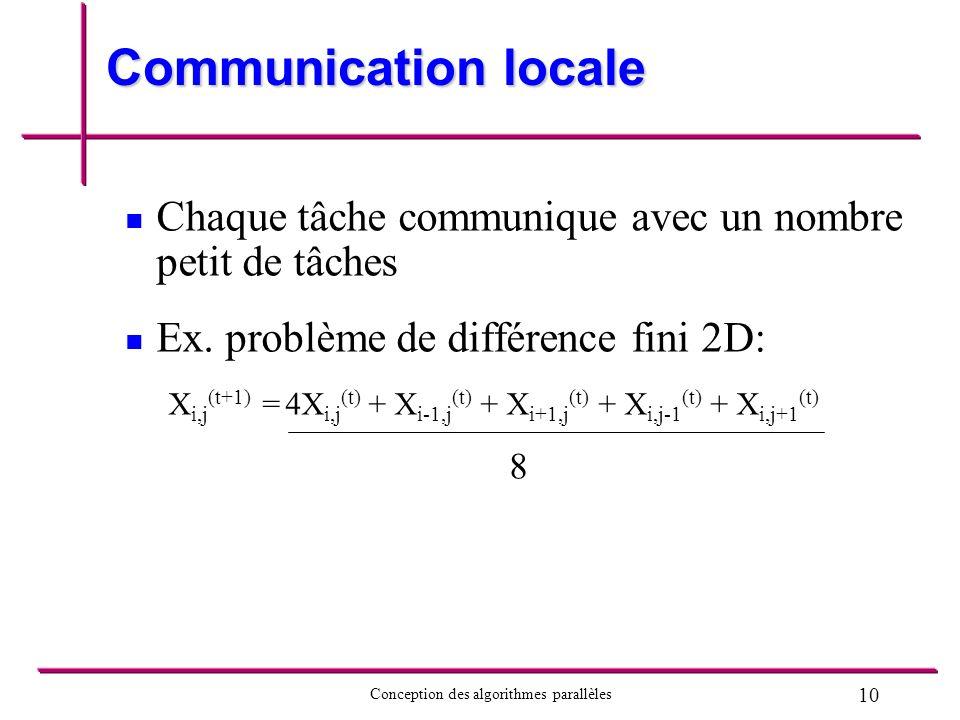 Communication locale Chaque tâche communique avec un nombre petit de tâches. Ex. problème de différence fini 2D: