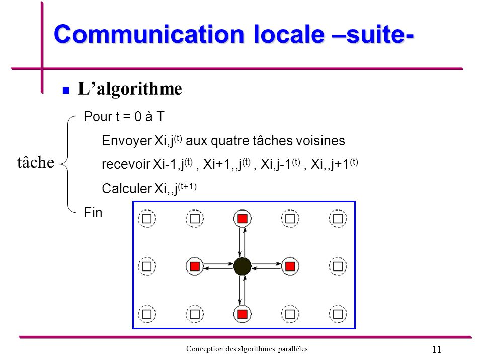 Communication locale –suite-