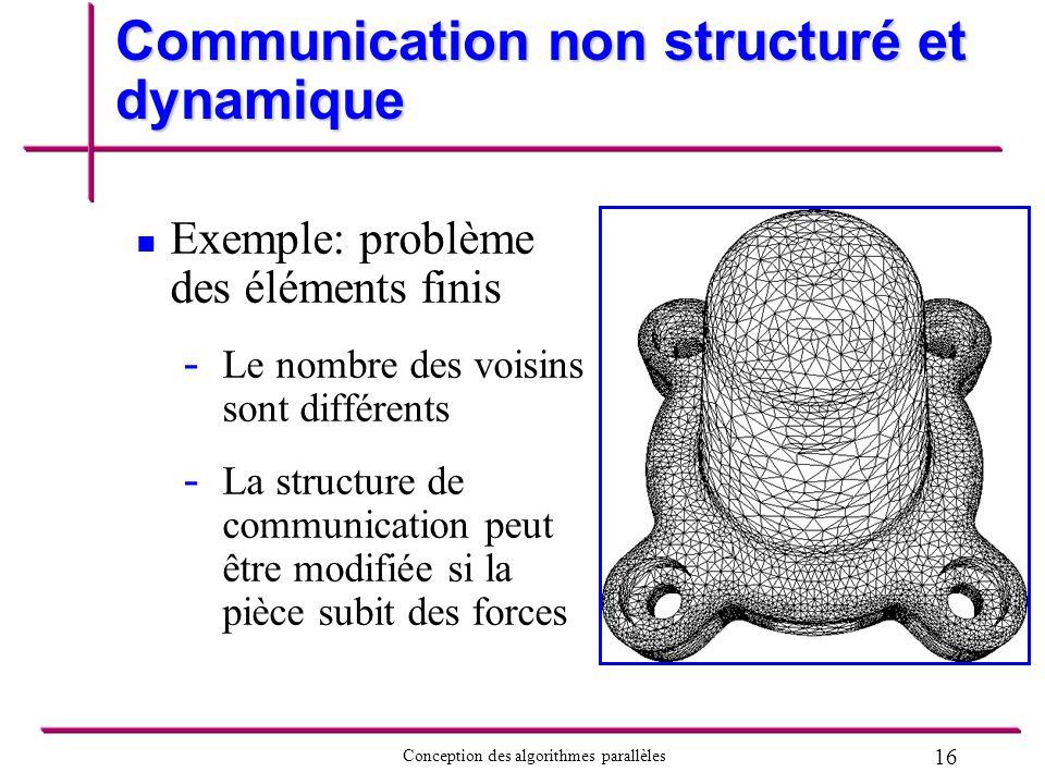 Communication non structuré et dynamique