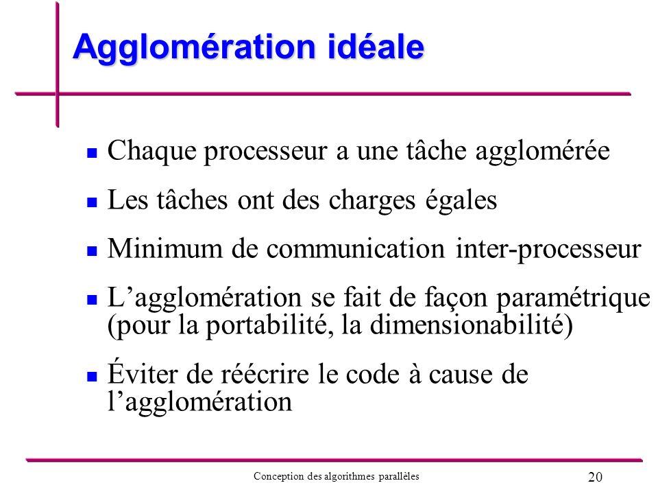 Agglomération idéale Chaque processeur a une tâche agglomérée