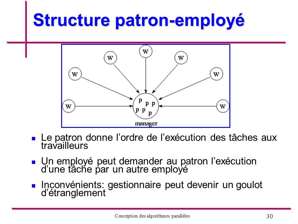 Structure patron-employé