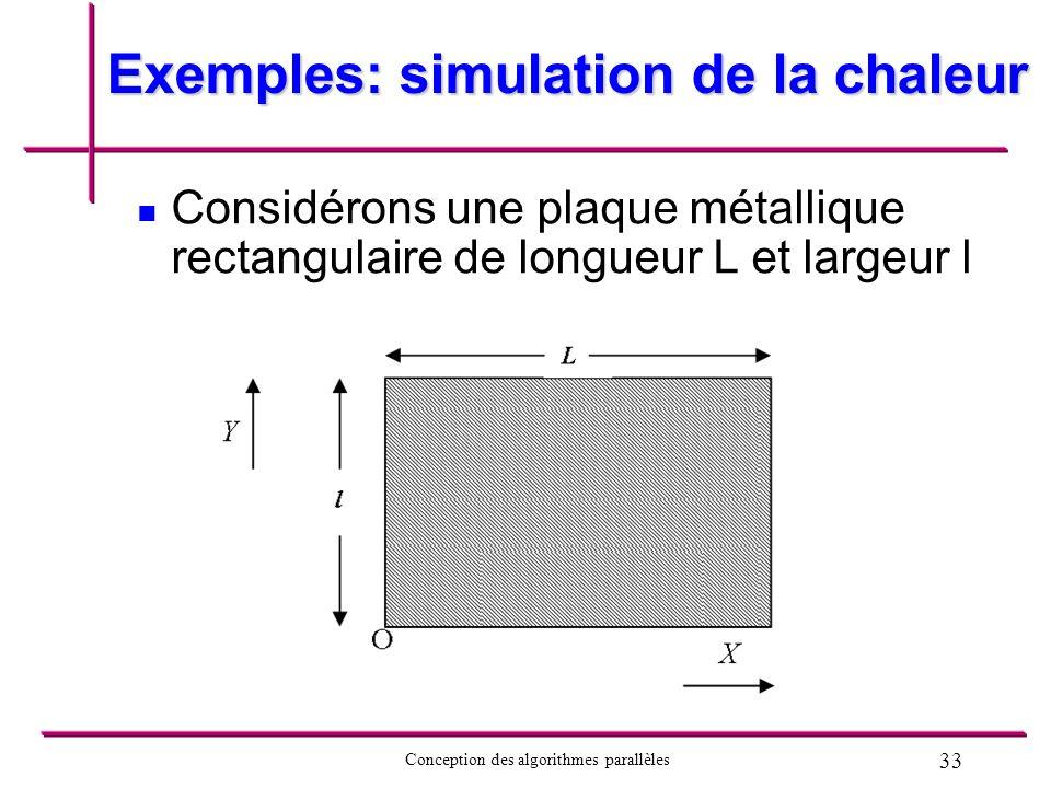 Exemples: simulation de la chaleur