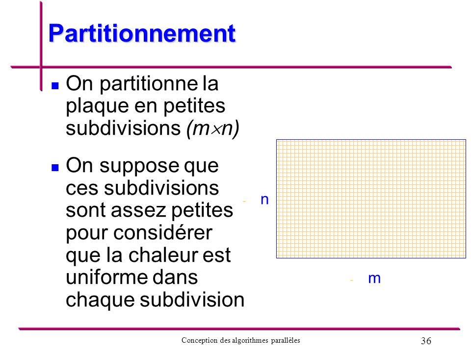 Partitionnement On partitionne la plaque en petites subdivisions (mn)
