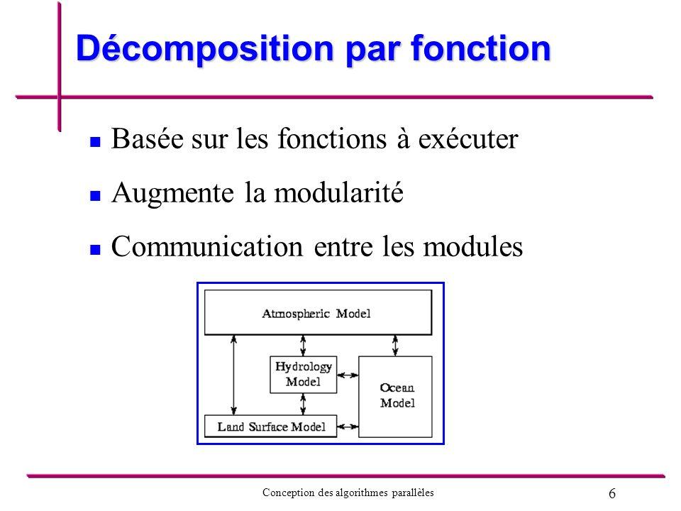 Décomposition par fonction