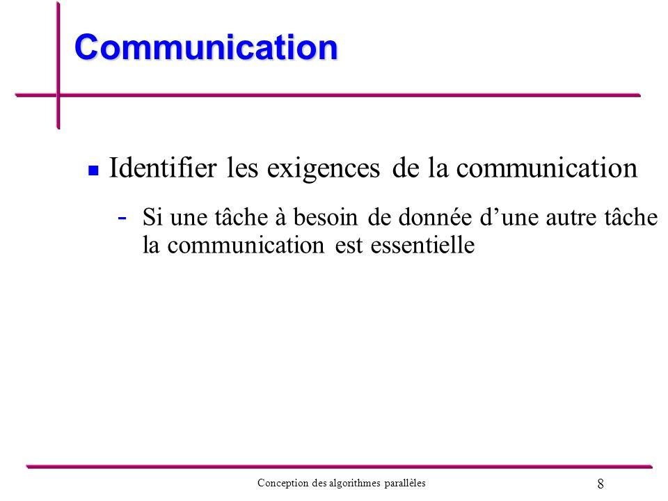 Communication Identifier les exigences de la communication