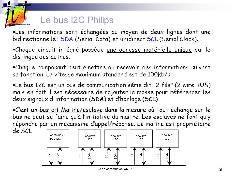 Le bus I2C Philips