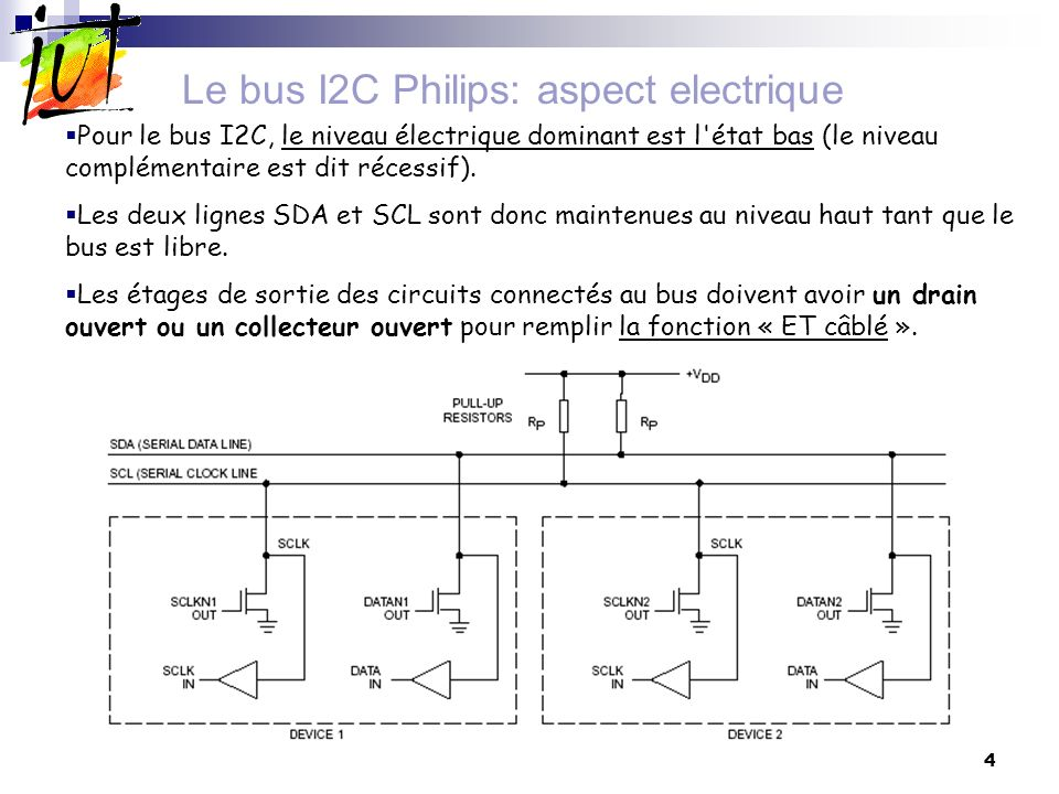 Le bus I2C Philips: aspect electrique