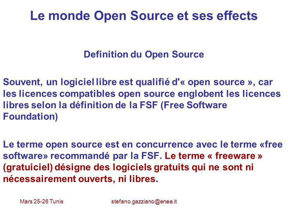 Le monde Open Source et ses effects