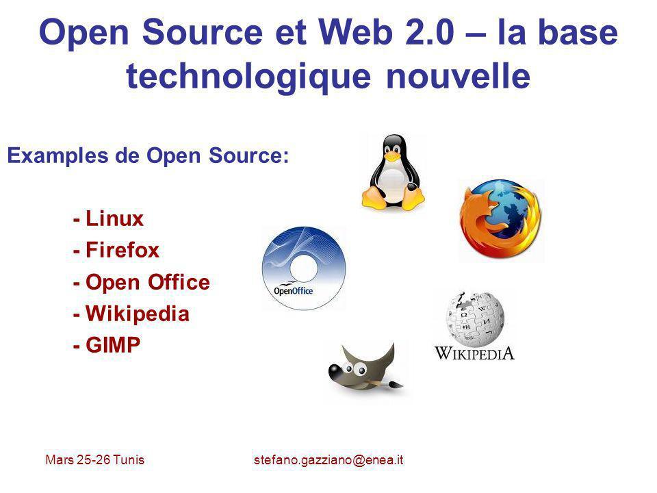Open Source et Web 2.0 – la base technologique nouvelle