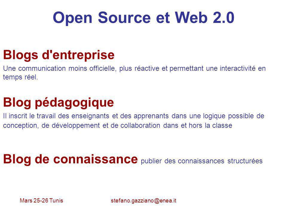 Open Source et Web 2.0 Blogs d entreprise Blog pédagogique