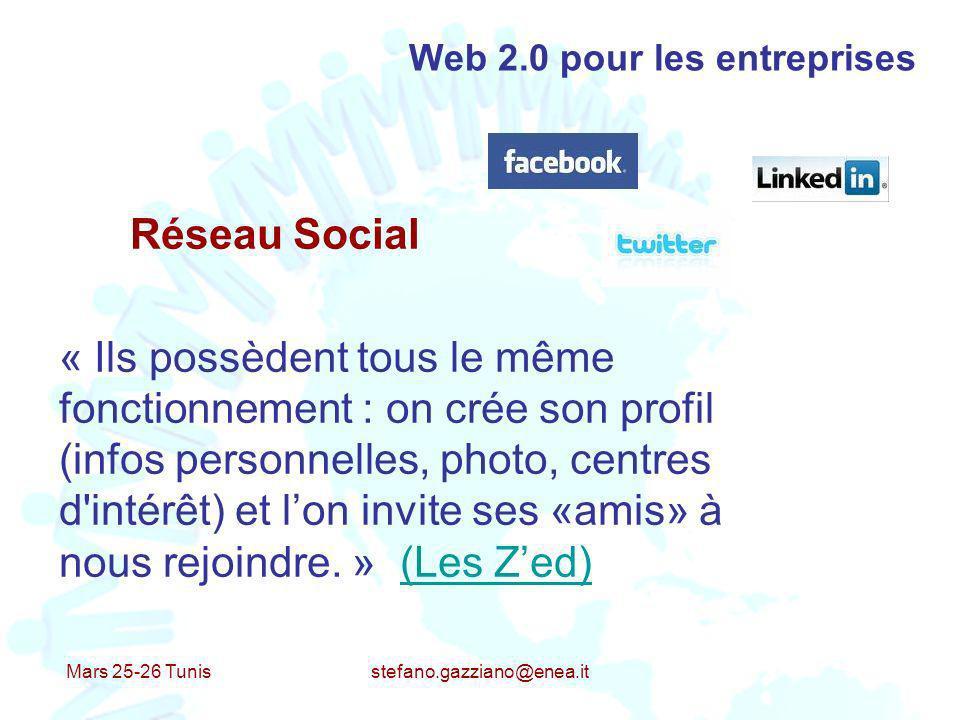 Web 2.0 pour les entreprises
