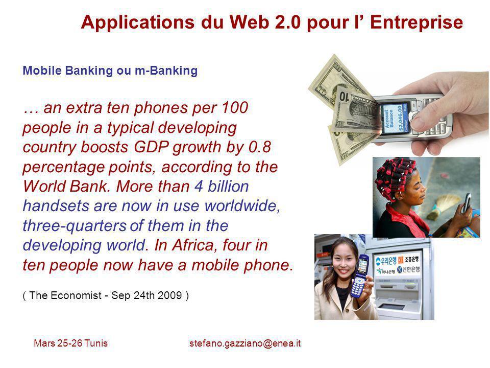 Applications du Web 2.0 pour l' Entreprise