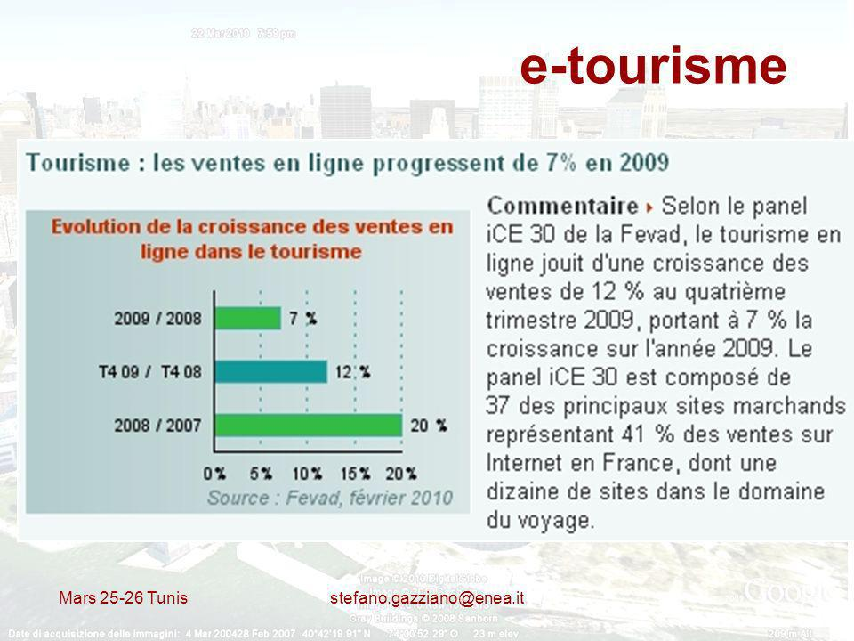e-tourisme Mars 25-26 Tunis stefano.gazziano@enea.it