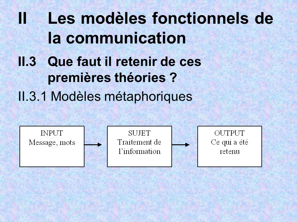 II Les modèles fonctionnels de la communication