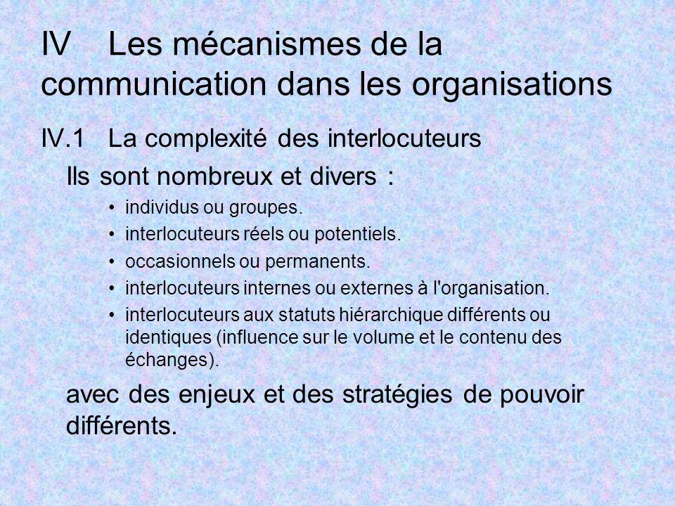 IV Les mécanismes de la communication dans les organisations