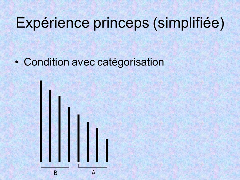 Expérience princeps (simplifiée)