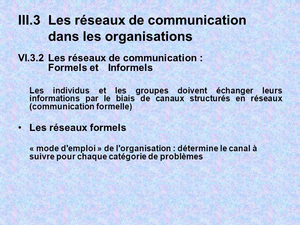 III.3 Les réseaux de communication dans les organisations